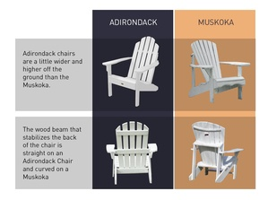 Adirondack_Muskoka-Big-difference